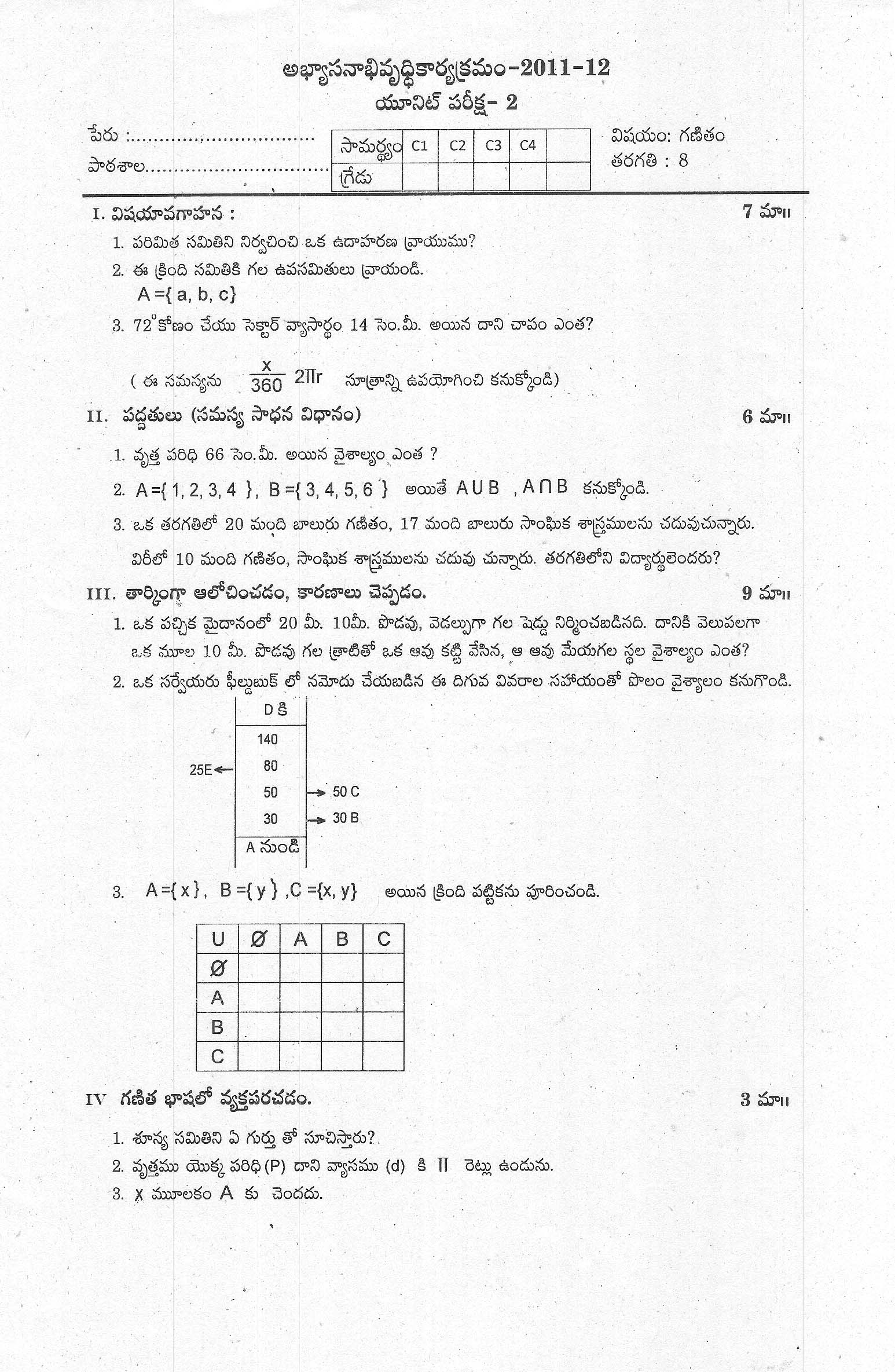 math level subjects in college tarm paper